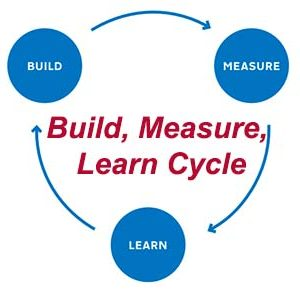 Stephen Semprevivo Best Startup Books Build Measure Learn Cycle
